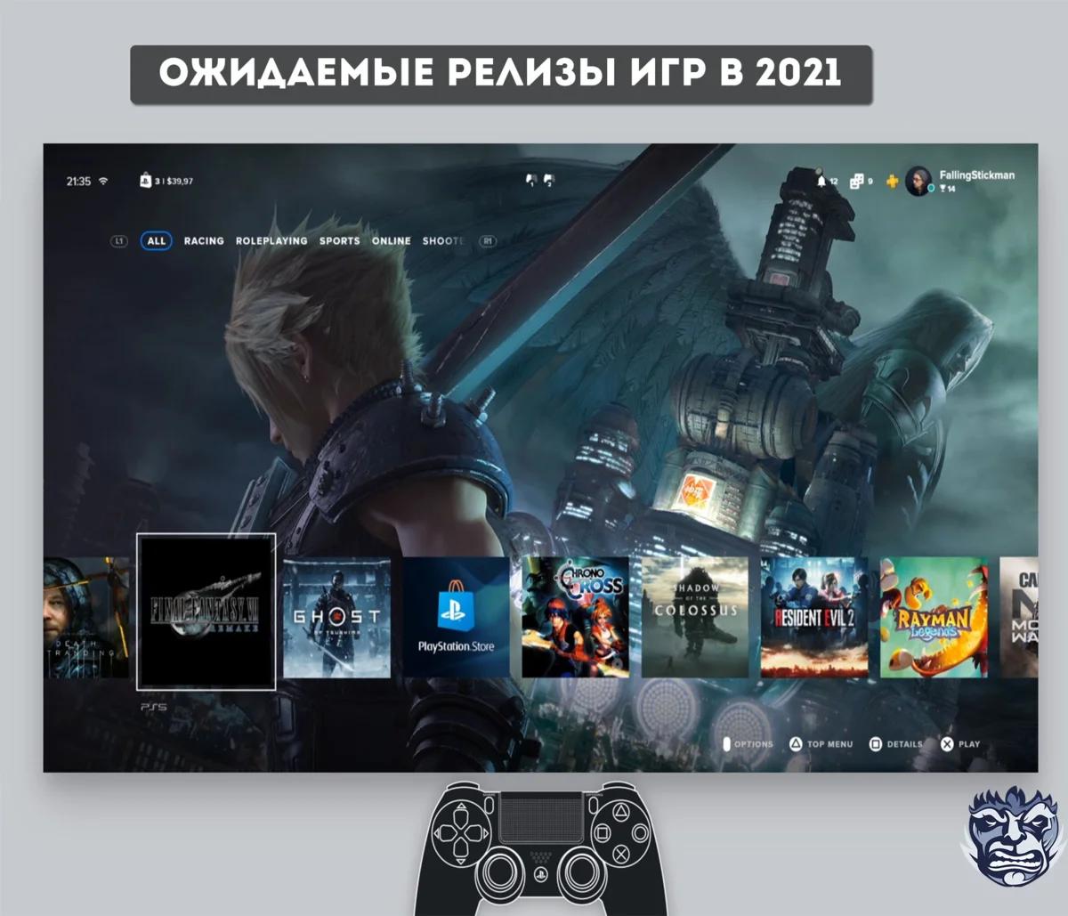 Ожидаемые релизы игр в 2021 году