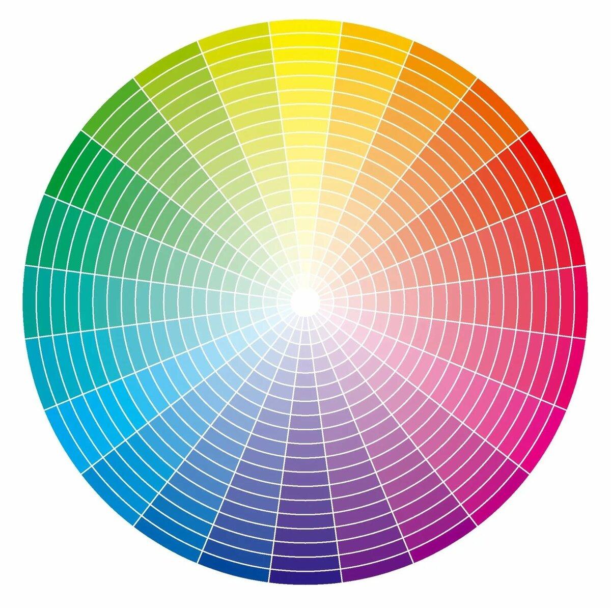 Рис.4 Цветовое колесо