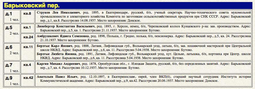 Barykovsky-table