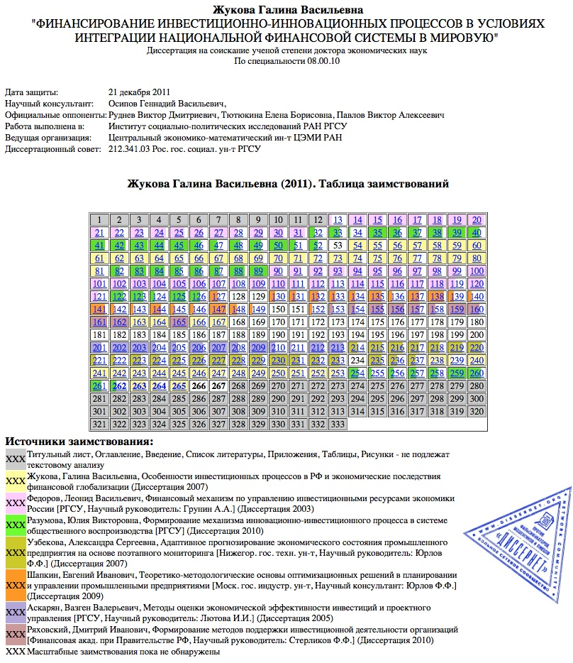 zhukova-table2011