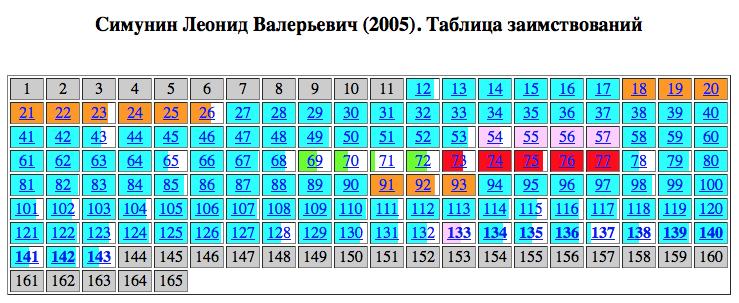 Снимок экрана 2014-08-14 в 21.31.56