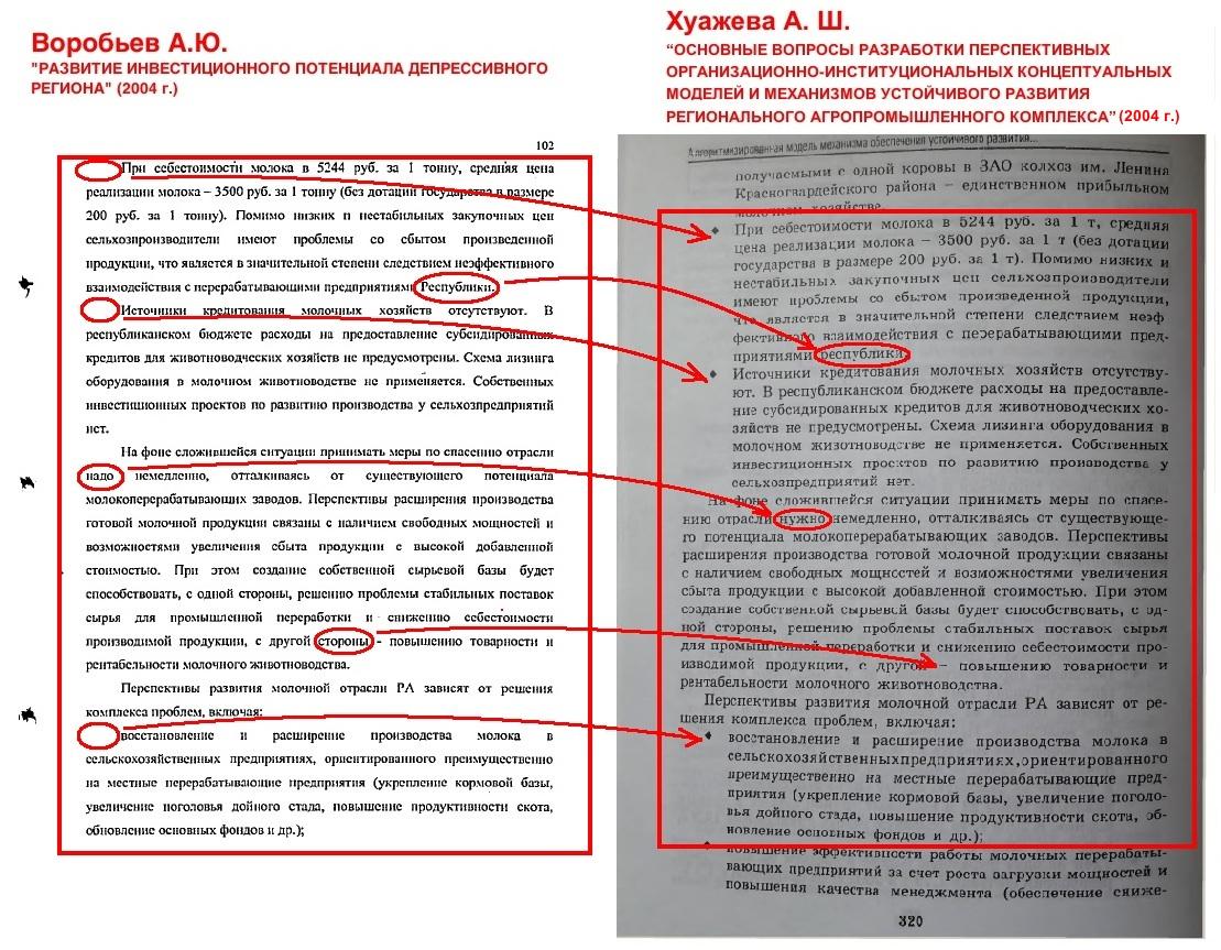 vorobiev2004-102-Khuajeva-2