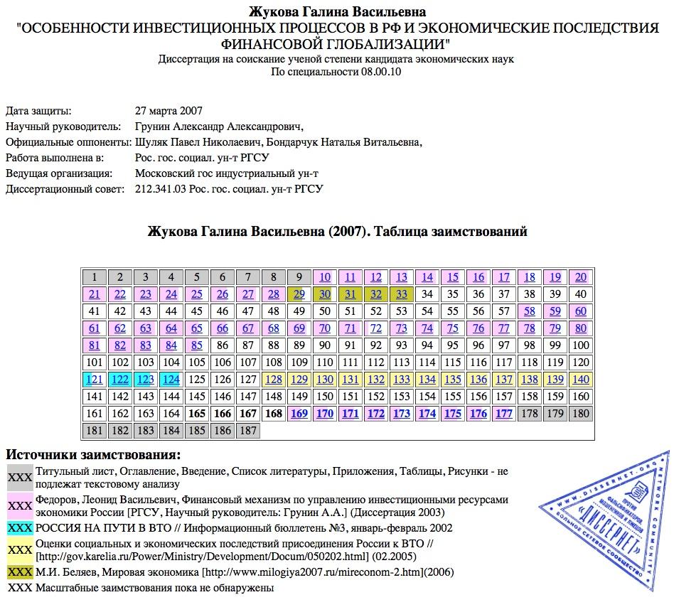 zhukova-table2007