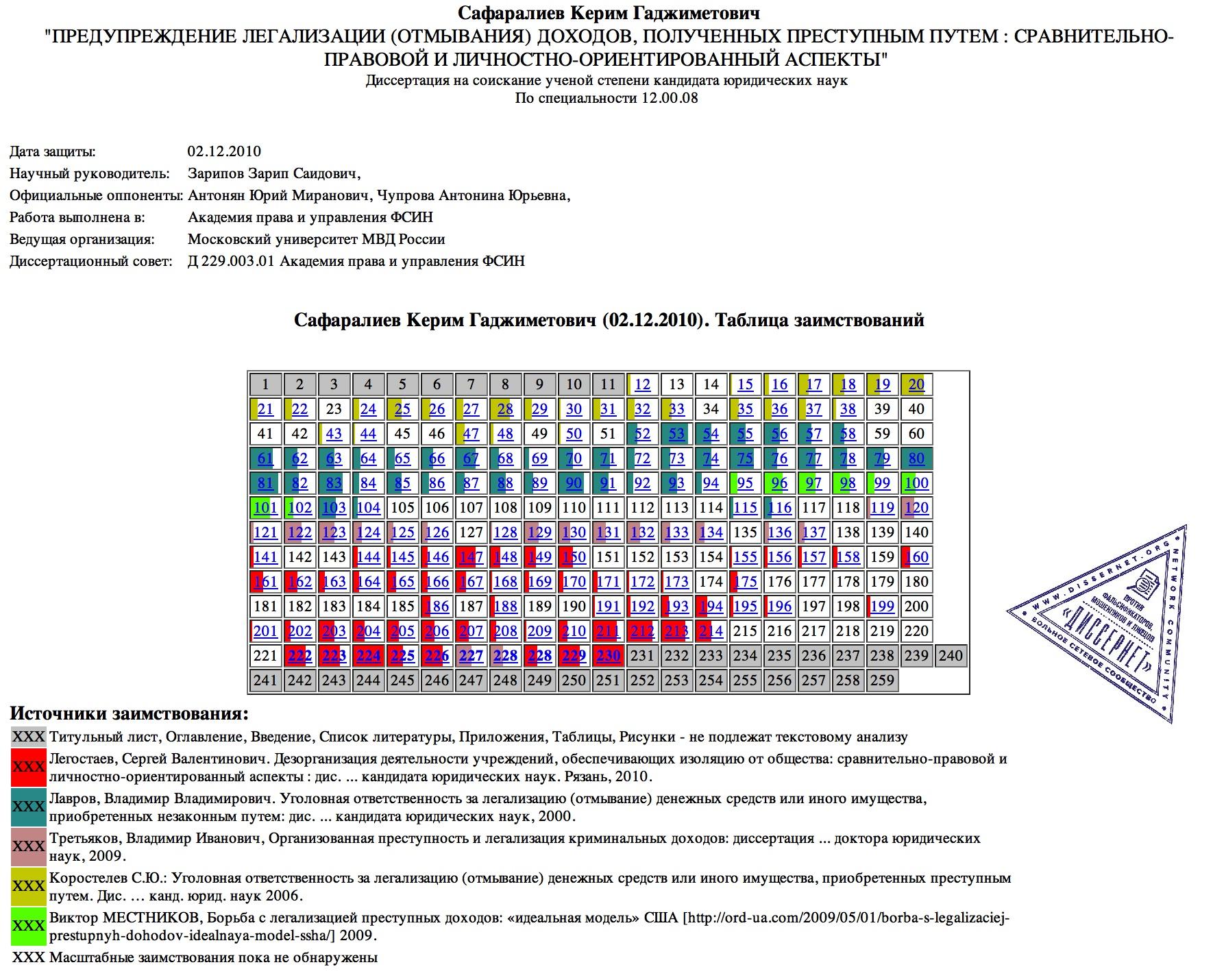 safaraliev-table