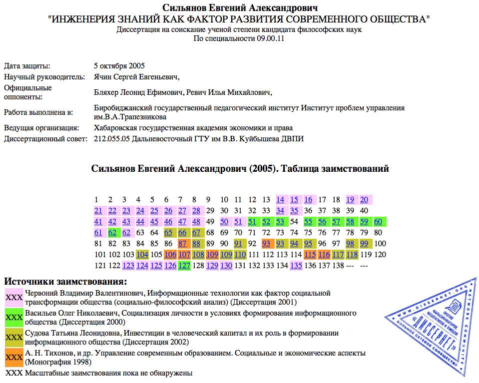 Siljanov-table