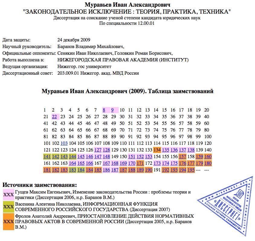 Muraviev-tableNEW