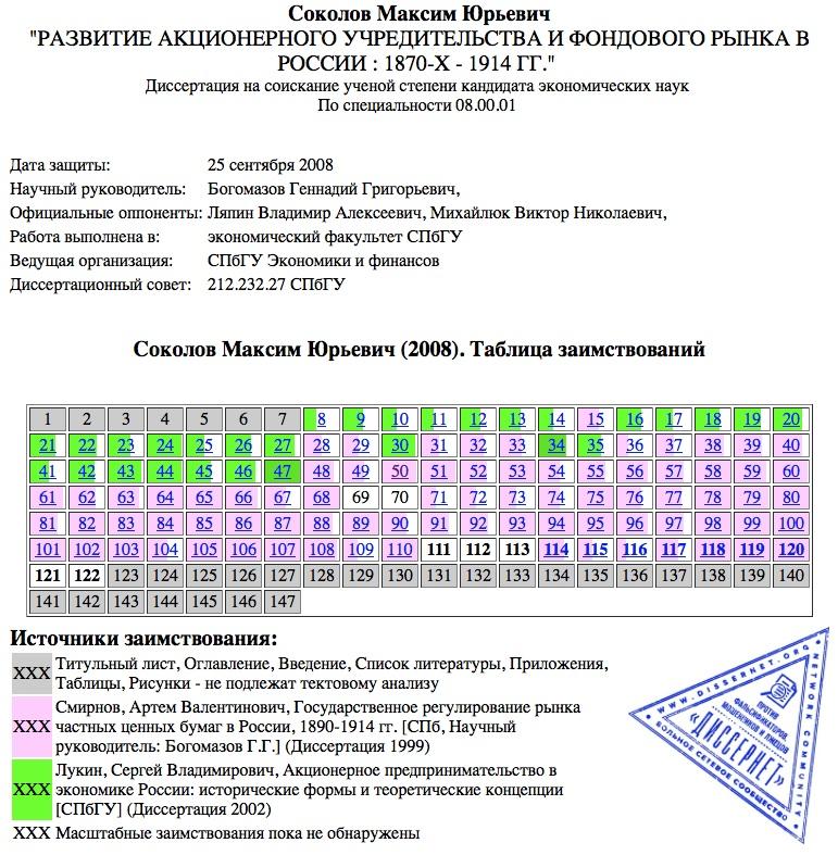 sokolov-tabl