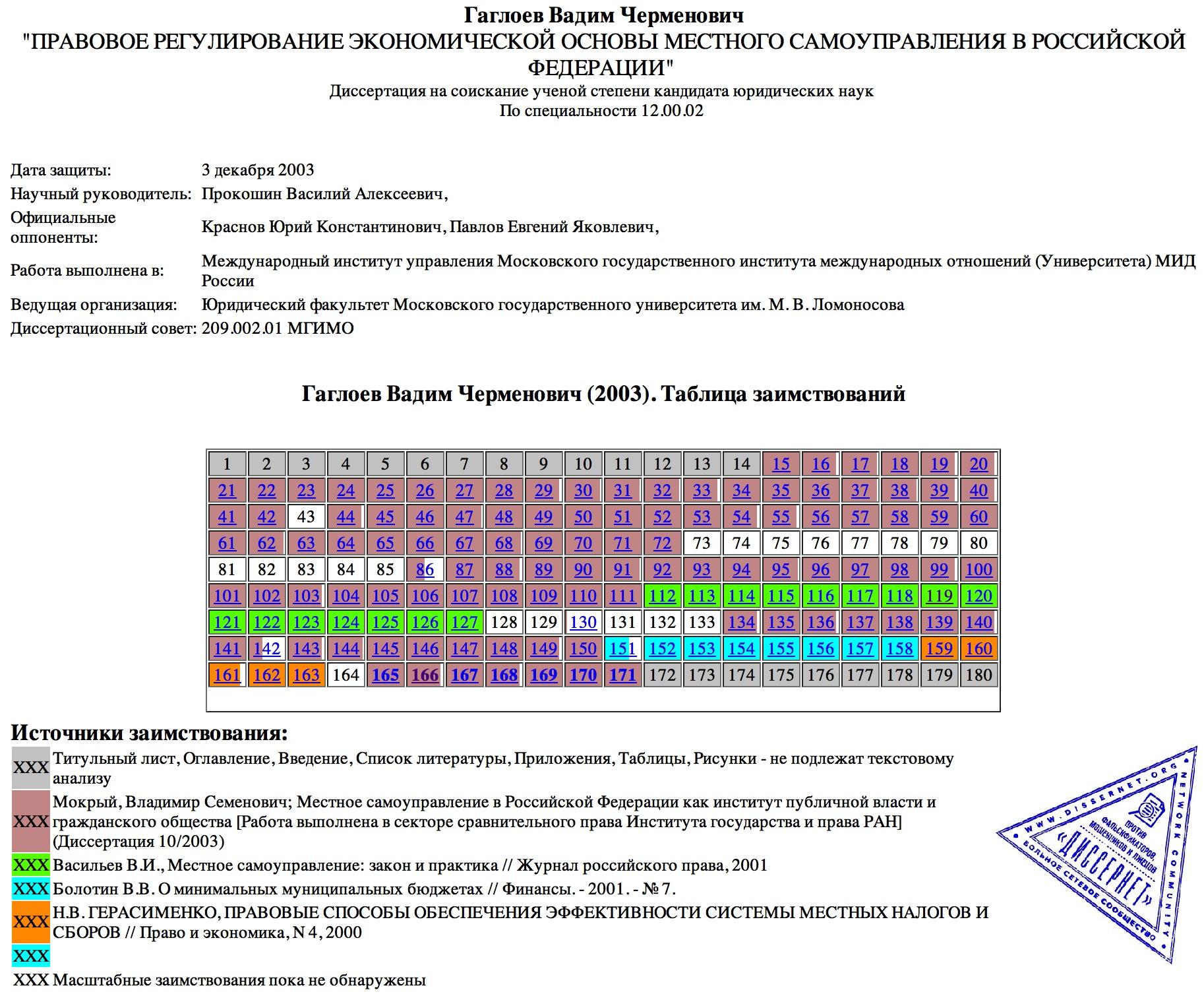 gagloev-table