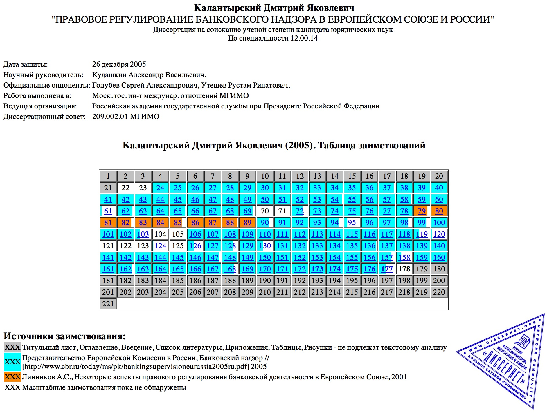 Kalantyrsky-table