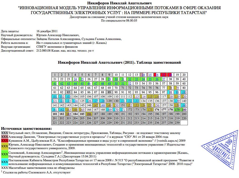 Nikiforov-table