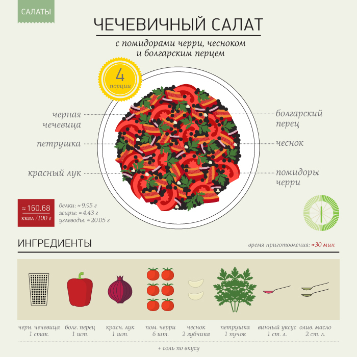 рецепты салаты в картинках