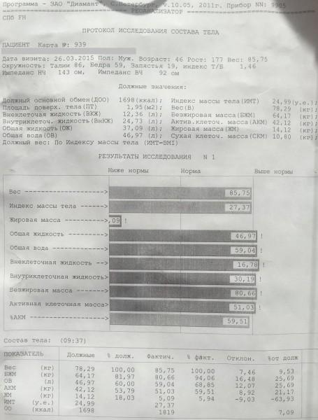 Биоимпеданс