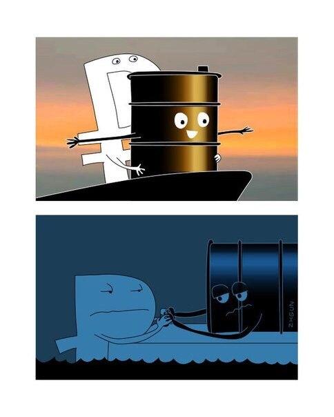 рубль-нефть
