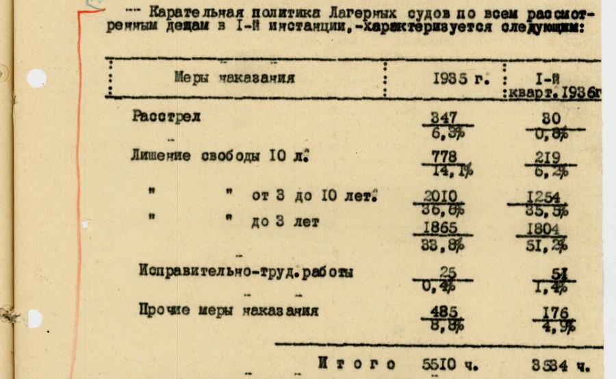 Ф.428 оп.3 д.23 л.11.jpg
