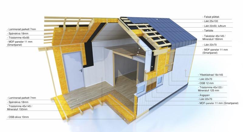 Attefallshus-3D-skärning