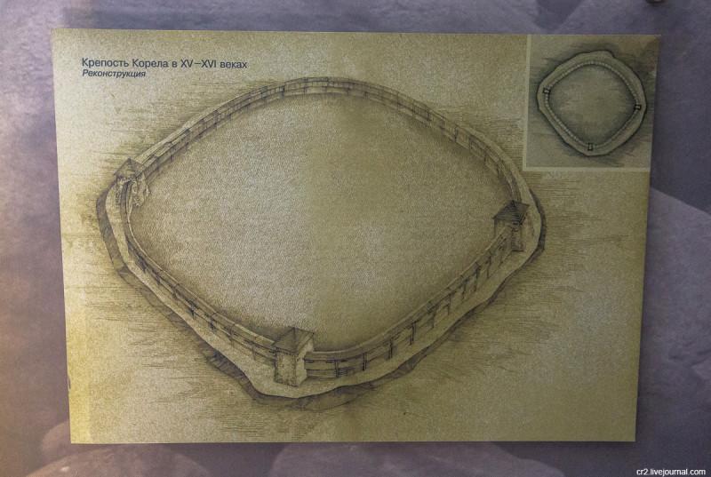 Крепость Корела, реконструкция. Приозерск, Ленинградская область