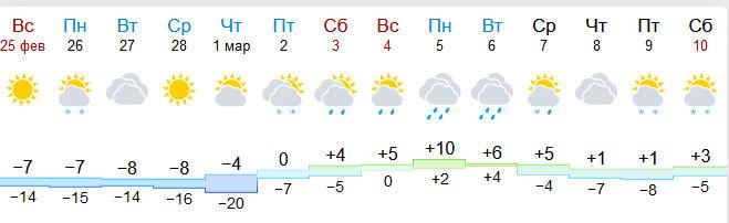 forecast_gismeteo.jpg