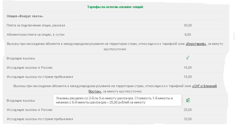 КАК ДЕШЕВЛЕ ЗВОНИТЬ ИЗ ЕГИПТА И КАК - ВКонтакте