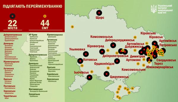 Украина переименования.jpg
