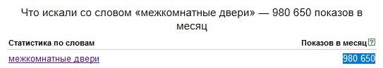 ЯндексВордстат межкомнатные двери недорого