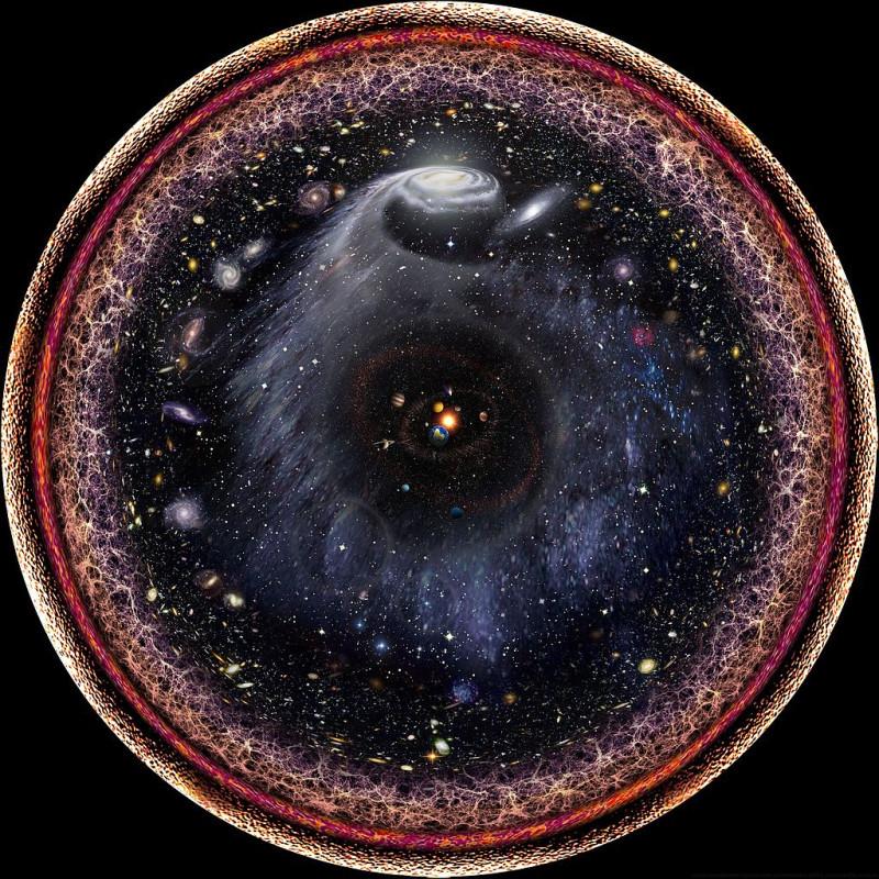 """Перед вами наблюдаемая Вселенная во все возрастающем масштабе: Земля и Солнце находятся в центре. Их окружает Солнечная система, близлежащие звезды и галактики, далекие галактики, галактические нити и реликтовое излучение. Космологи считают, что наблюдаемая Вселенная - лишь малая часть чего-то большего, что мы называем """"вселенной,"""" в которой действуют такие же законы физики."""