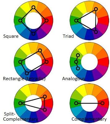 1_colour wheels