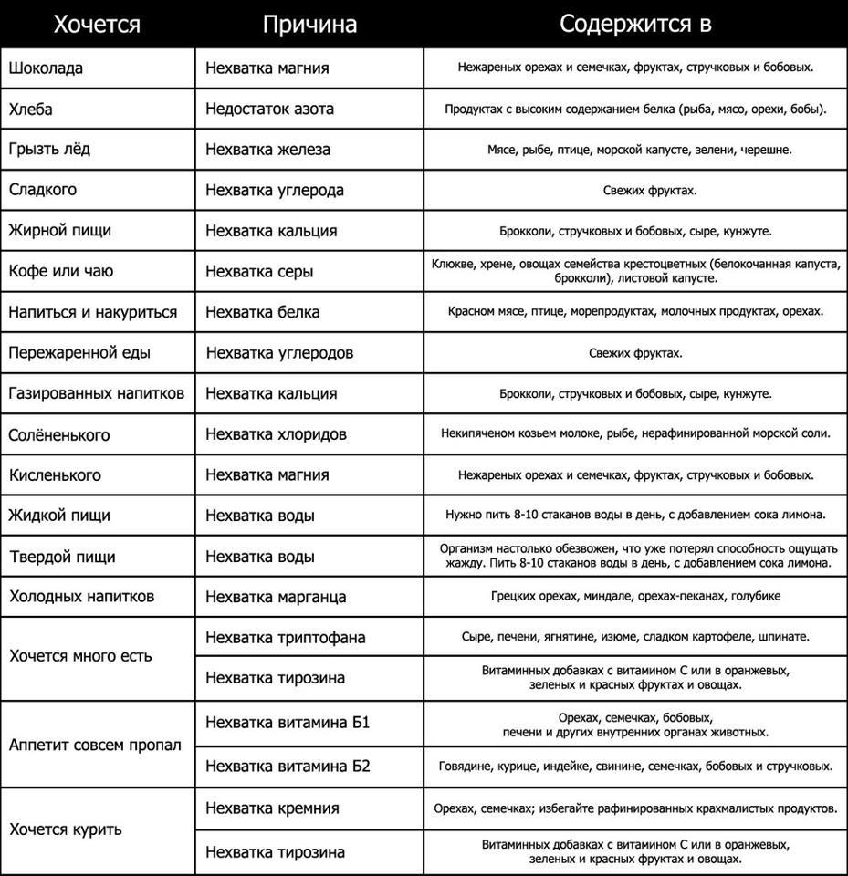 Таблица сексуальных терминов 4 фотография