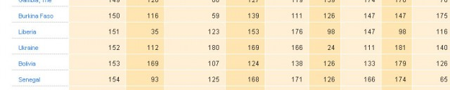 новый рейтинг Doing Business 2012