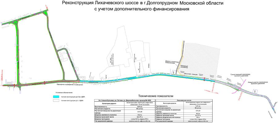 Реконструкция Дмитровского