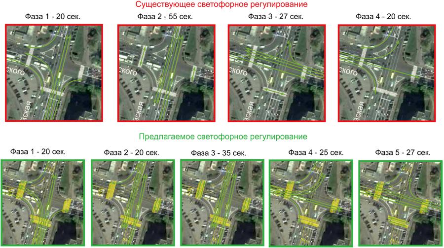 Как сделать схему улицы