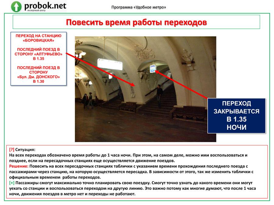 Удобное-метро