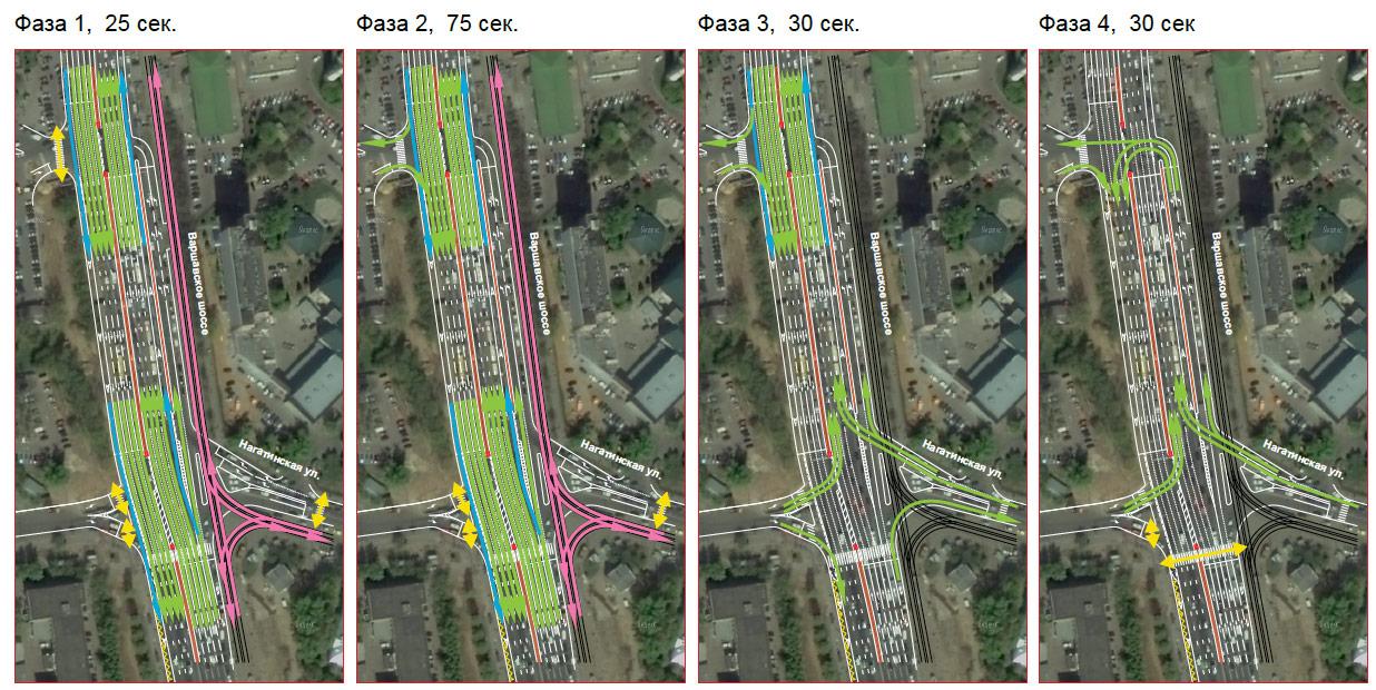 движения Варшавского шоссе