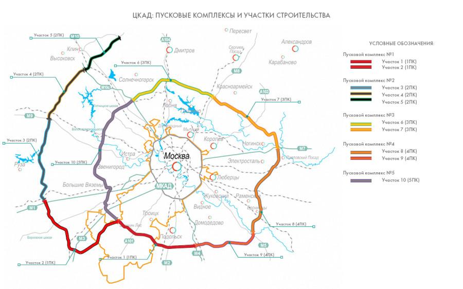 пусковые комплексы ЦКАД и