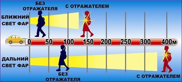 Замминистра молодежи и спорта Войтович сбил женщину на переходе - Цензор.НЕТ 3172