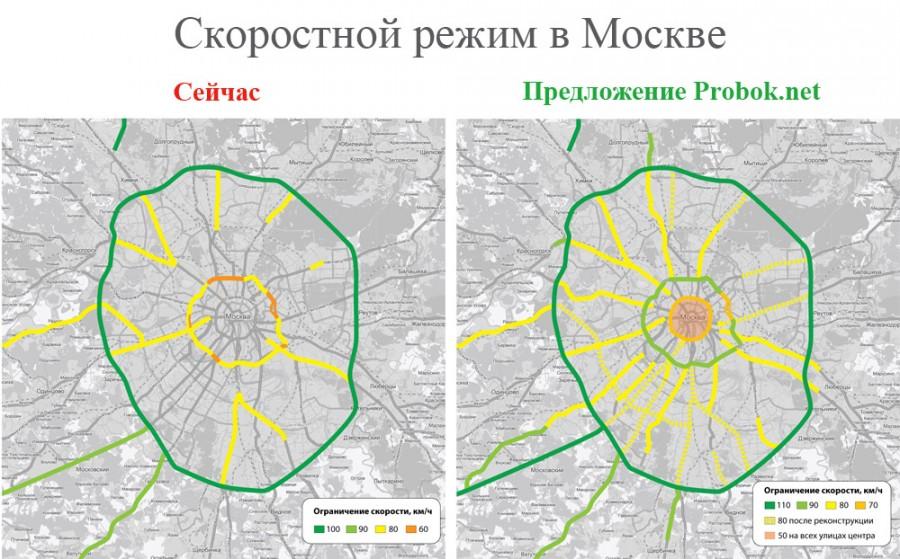 Скоростной режим в Москве