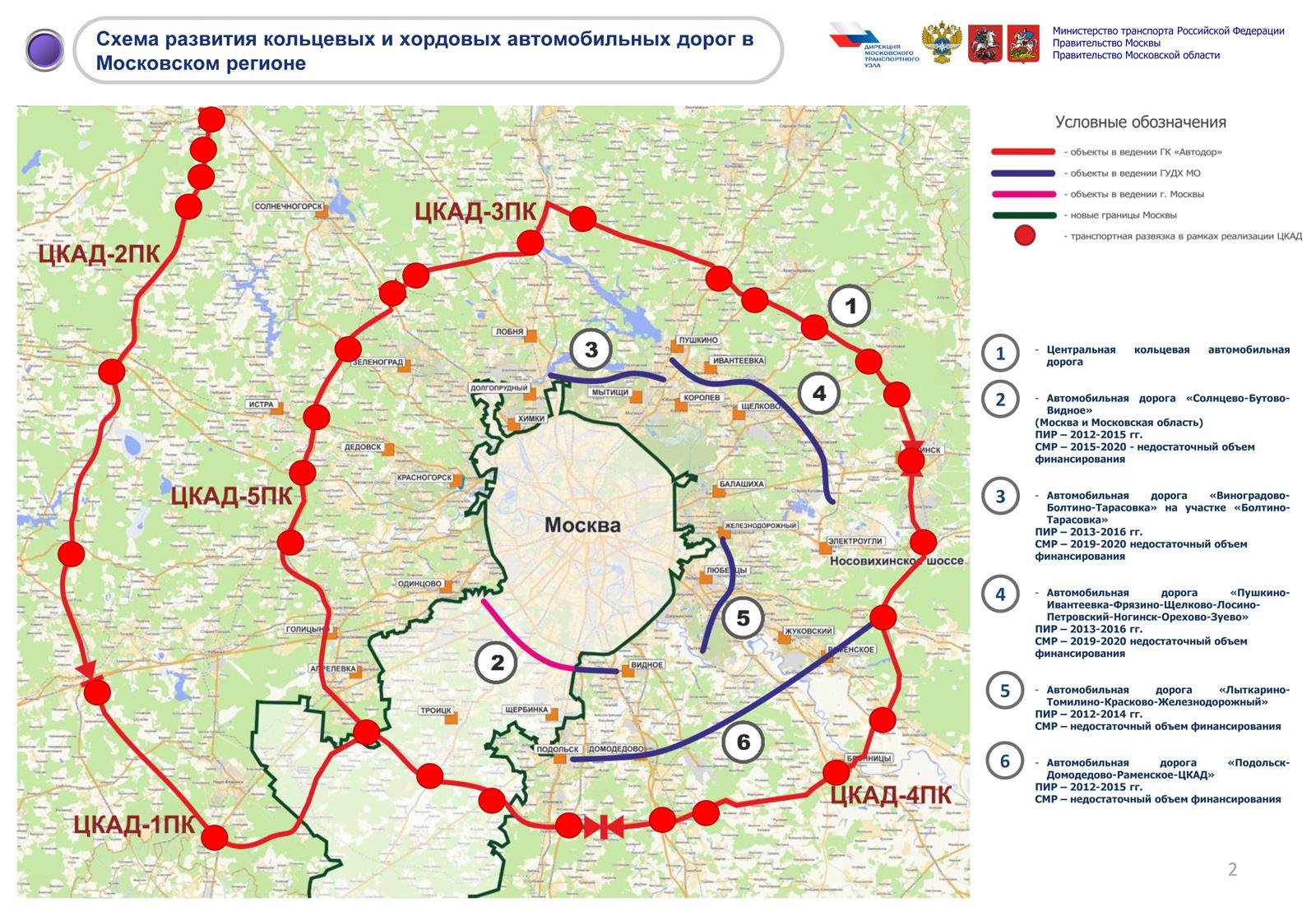 Новая трасса москва санкт петербург схема фото 378
