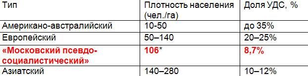 Таблица4