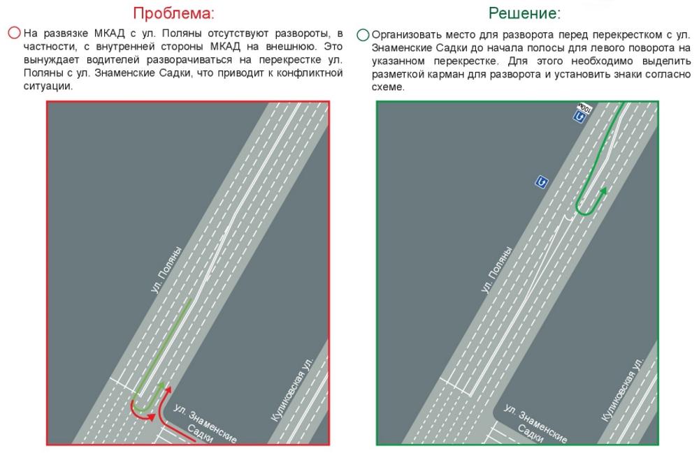Спорные ситуации при сужении дороги на перекр стке