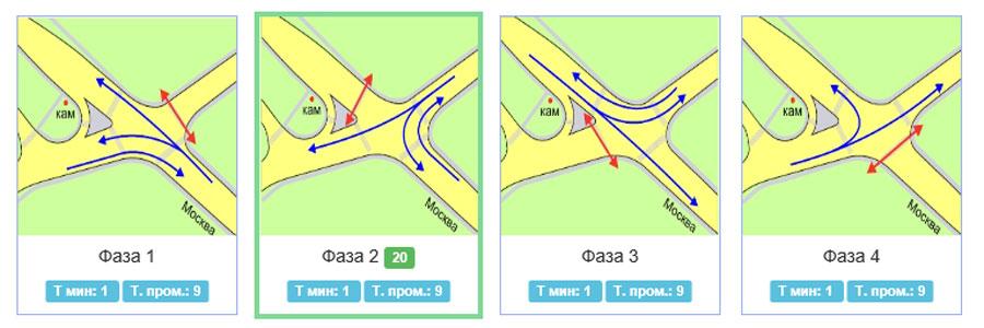 пофазный разъезд перекрестка Митинской ул., ул. Барышиха, 1-го Митинского пер.