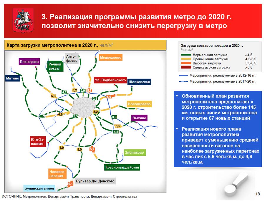 19 реализация метро схема и