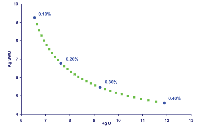 EUP4-1%graph