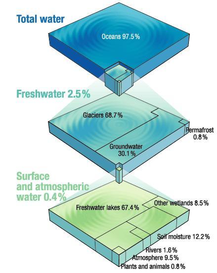 water-eau_e_img_0