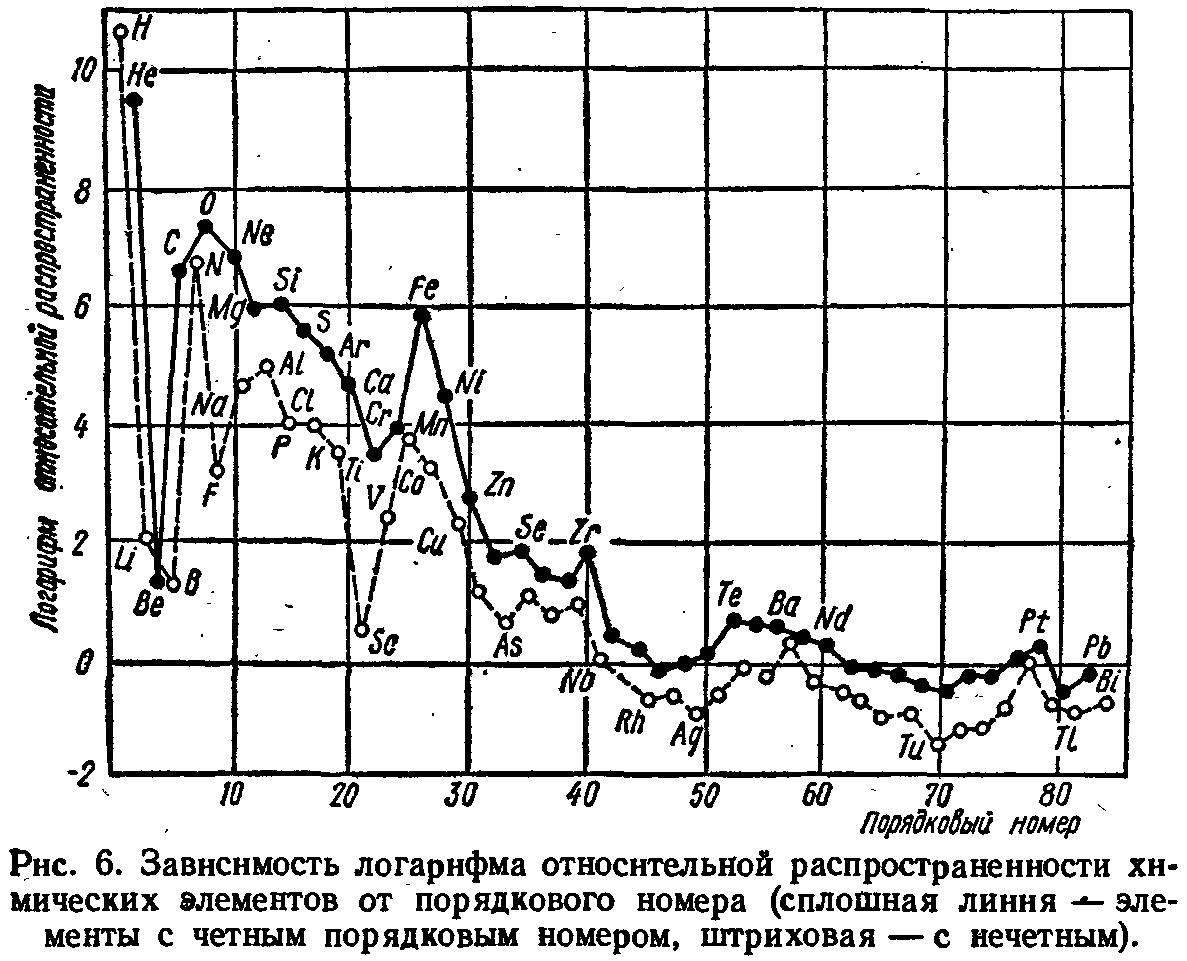 Primenenie-izotopov-8