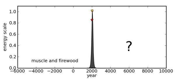 peak-ff-oil_0