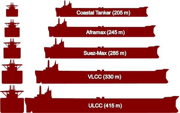 tankersizes-16-wiki-18886