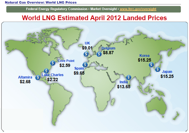 FERC-Global-LNG-Prices-Latest-March-2012