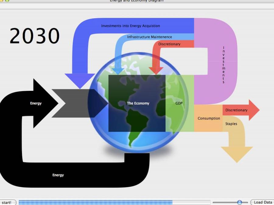 2030-мир