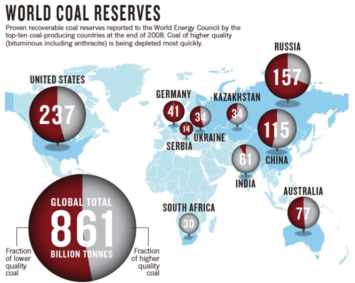world-coal-reserves