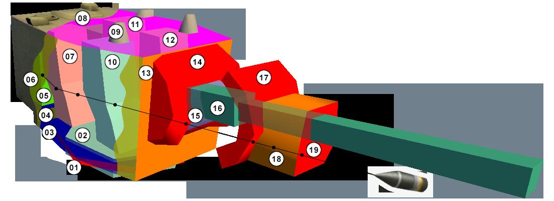 75 мм (группа брони,