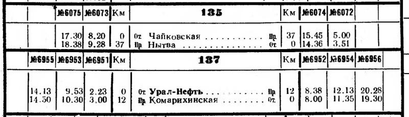 Нытва-Комарихинская_1989.jpg